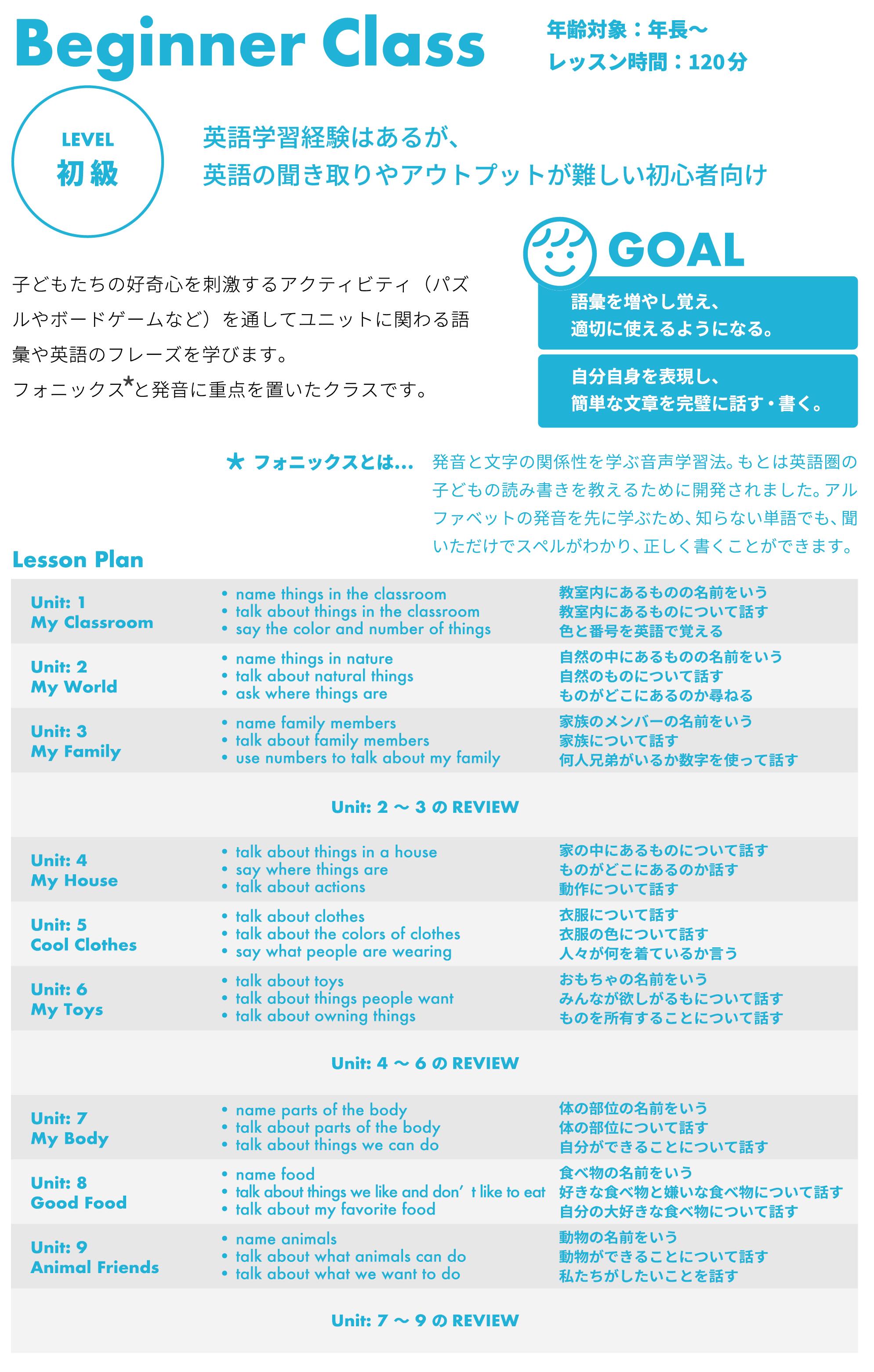 SG-Beginner(初級)プラン